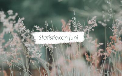 Statistieken van de maand: JUNI 2021